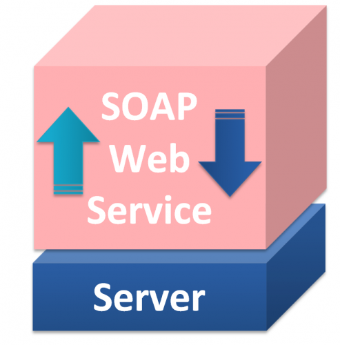 Web Service