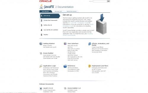 JavaFX Doku